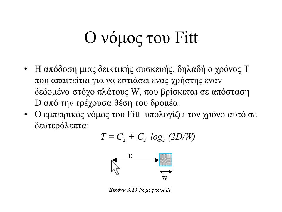 Ο νόμος του Fitt
