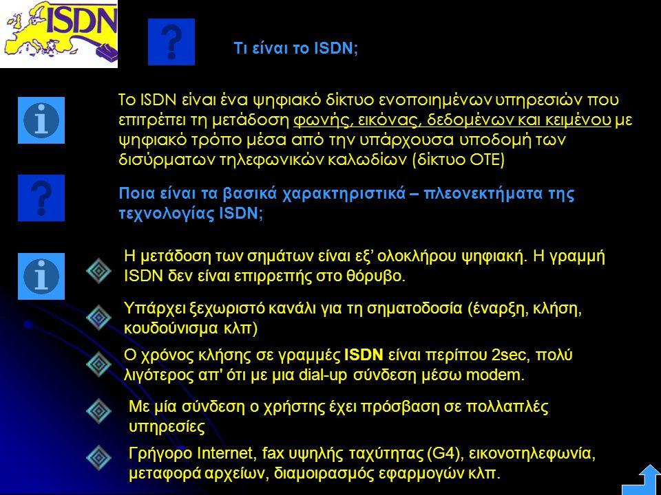 Τι είναι το ISDN;
