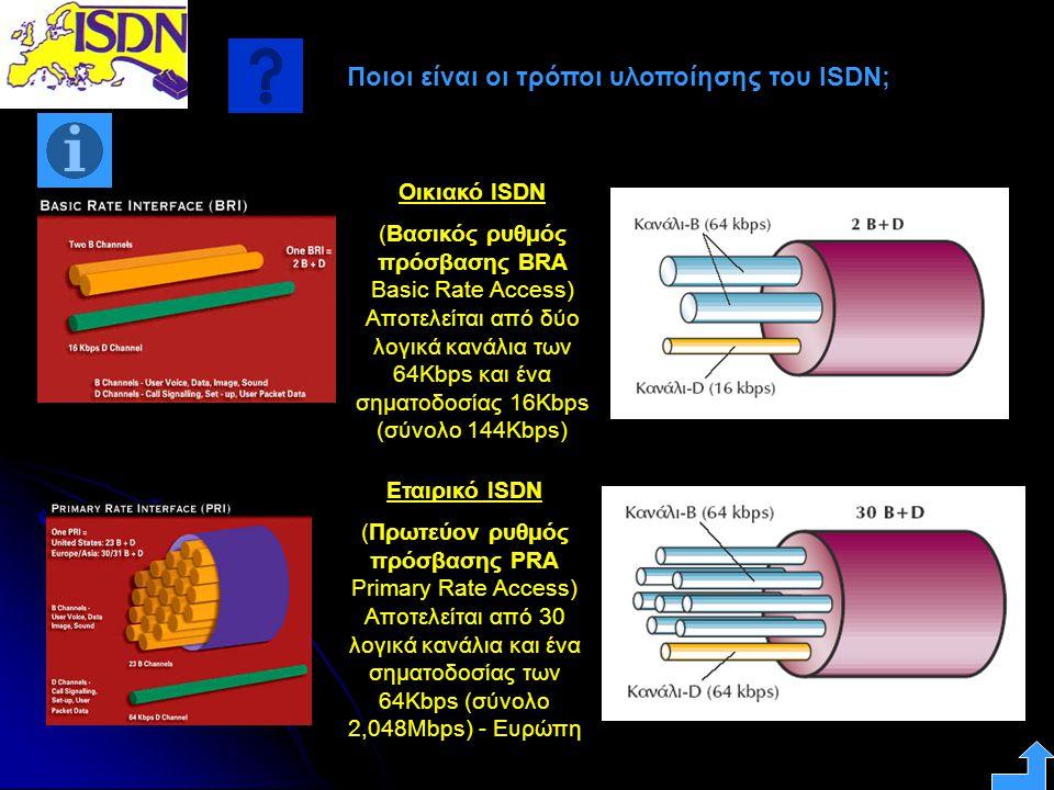 Ποιοι είναι οι τρόποι υλοποίησης του ISDN;