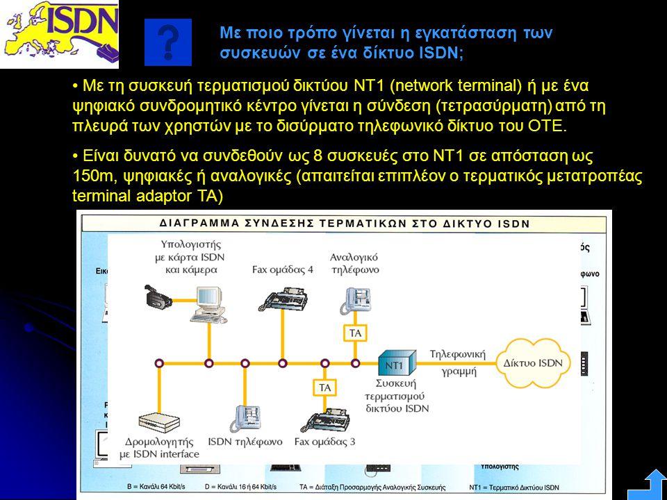 Με ποιο τρόπο γίνεται η εγκατάσταση των συσκευών σε ένα δίκτυο ISDN;