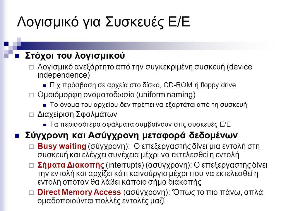 Λογισμικό για Συσκευές Ε/Ε