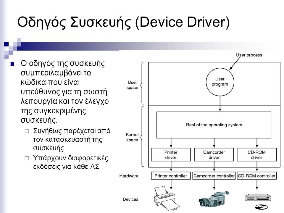 Οδηγός Συσκευής (Device Driver)