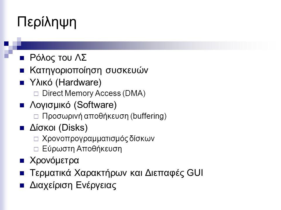 Περίληψη Ρόλος του ΛΣ Κατηγοριοποίηση συσκευών Υλικό (Hardware)