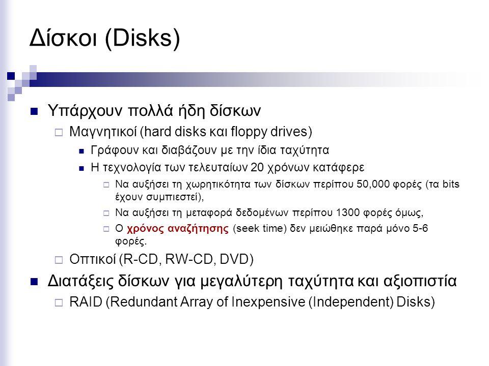 Δίσκοι (Disks) Υπάρχουν πολλά ήδη δίσκων