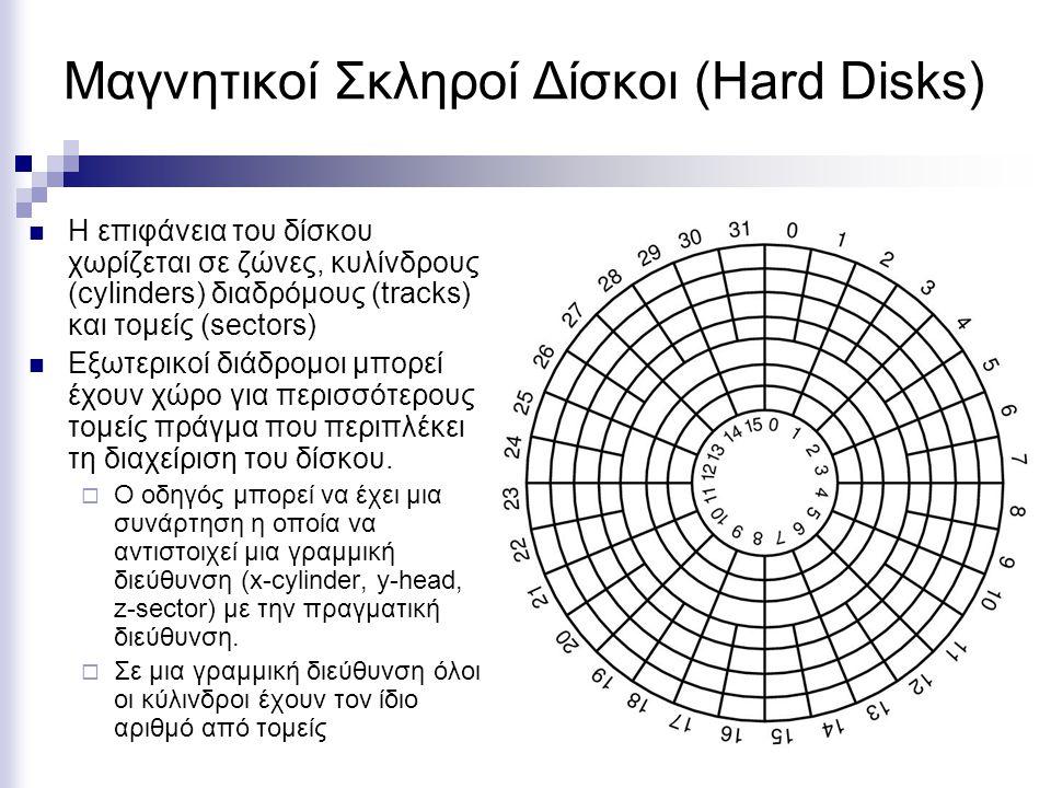 Μαγνητικοί Σκληροί Δίσκοι (Hard Disks)