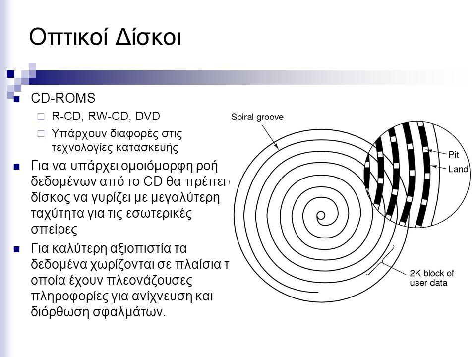 Οπτικοί Δίσκοι CD-ROMS