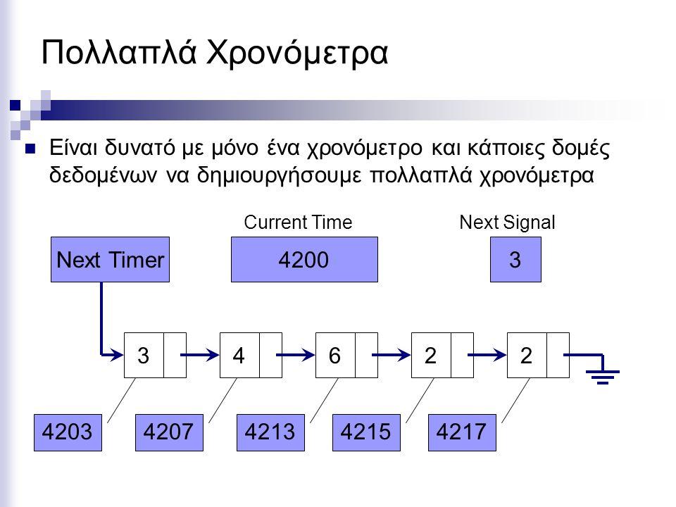 Πολλαπλά Χρονόμετρα Είναι δυνατό με μόνο ένα χρονόμετρο και κάποιες δομές δεδομένων να δημιουργήσουμε πολλαπλά χρονόμετρα.