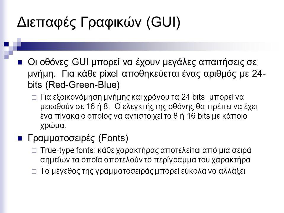 Διεπαφές Γραφικών (GUI)