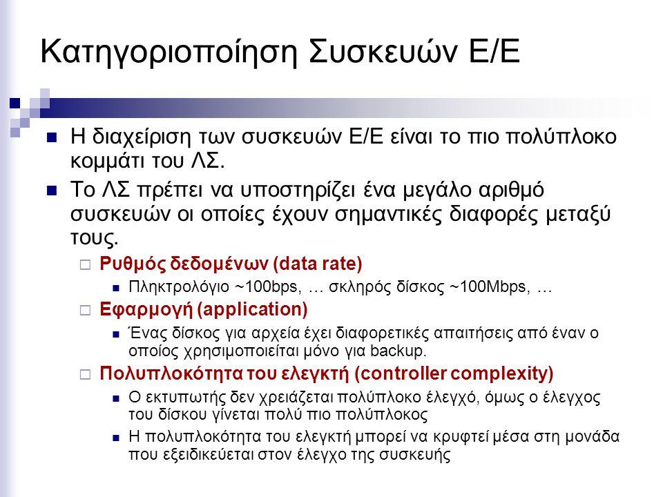 Κατηγοριοποίηση Συσκευών Ε/Ε