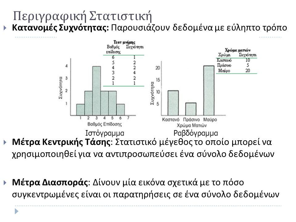 Περιγραφική Στατιστική