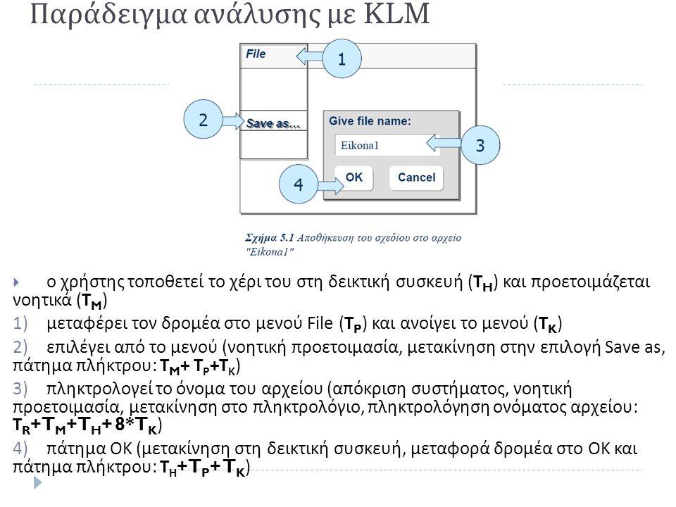 Παράδειγμα ανάλυσης με KLM