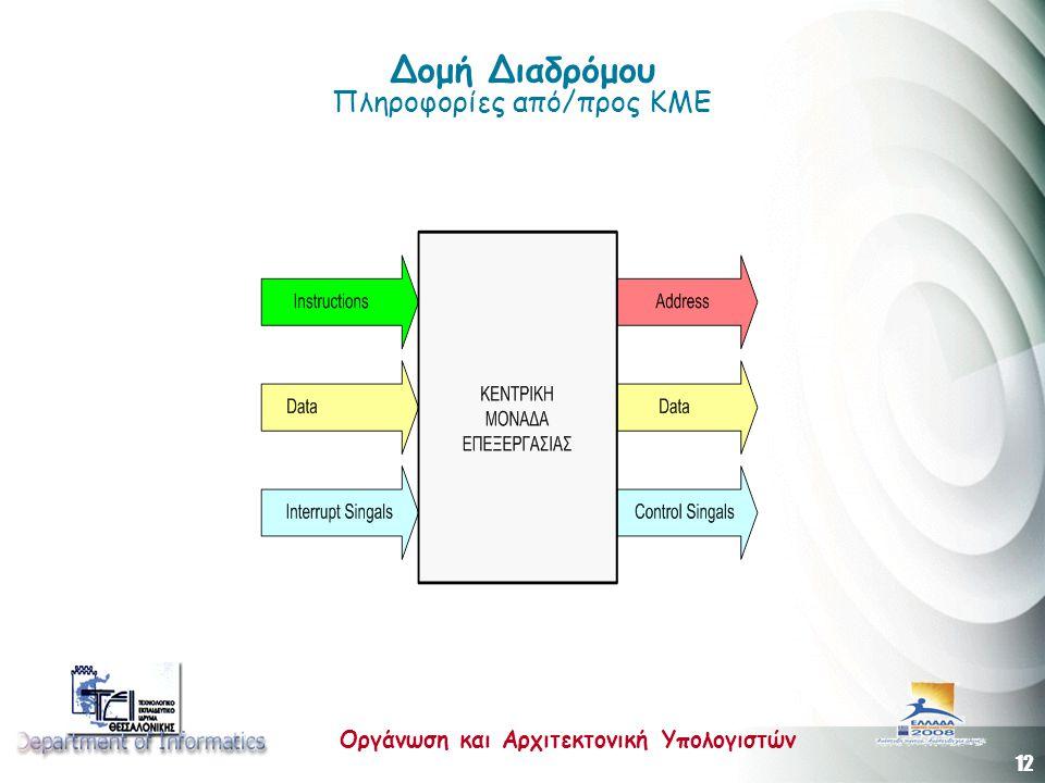 Δομή Διαδρόμου Πληροφορίες από/προς KME