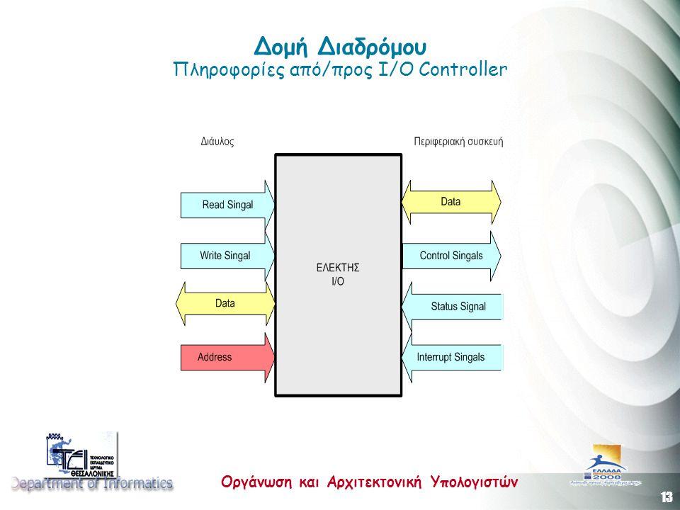 Δομή Διαδρόμου Πληροφορίες από/προς Ι/Ο Controller
