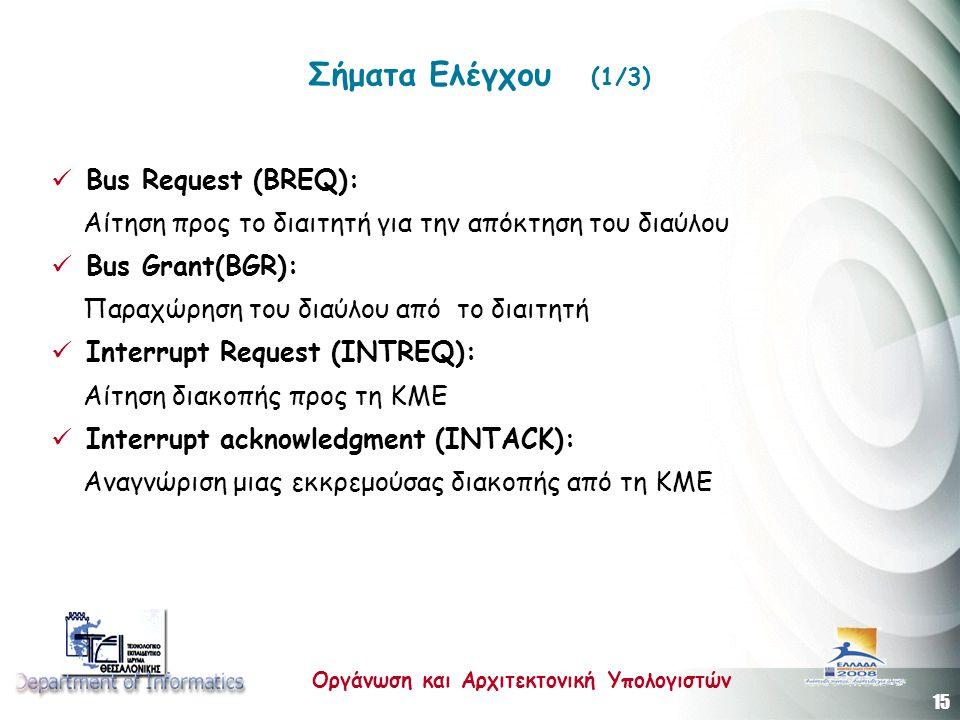 Σήματα Ελέγχου (1/3) Bus Request (BREQ):