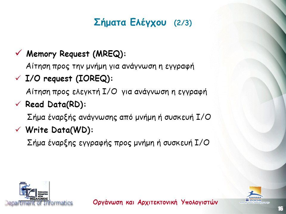 Memory Request (MREQ):