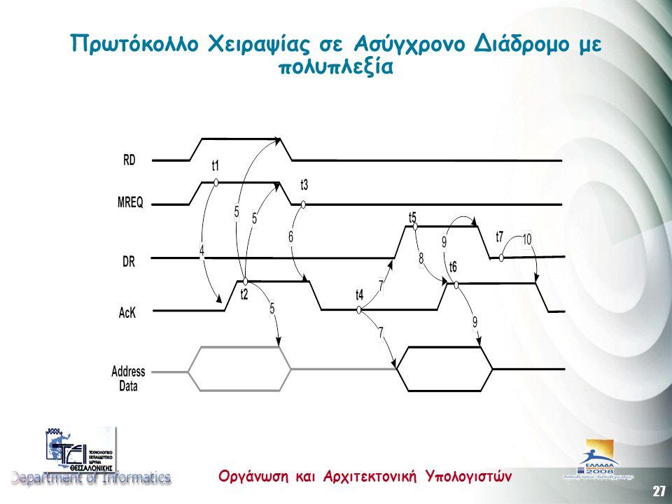 Πρωτόκολλο Χειραψίας σε Ασύγχρονο Διάδρομο με πολυπλεξία