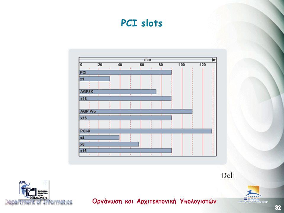 PCI slots Dell