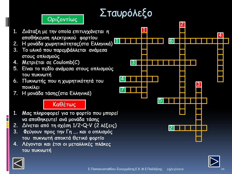 Σταυρόλεξο Οριζοντίως Καθέτως 2 1