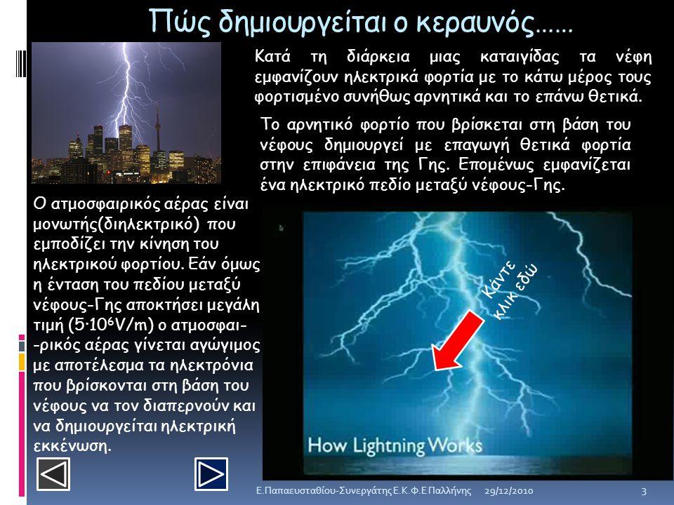 Πώς δημιουργείται ο κεραυνός……