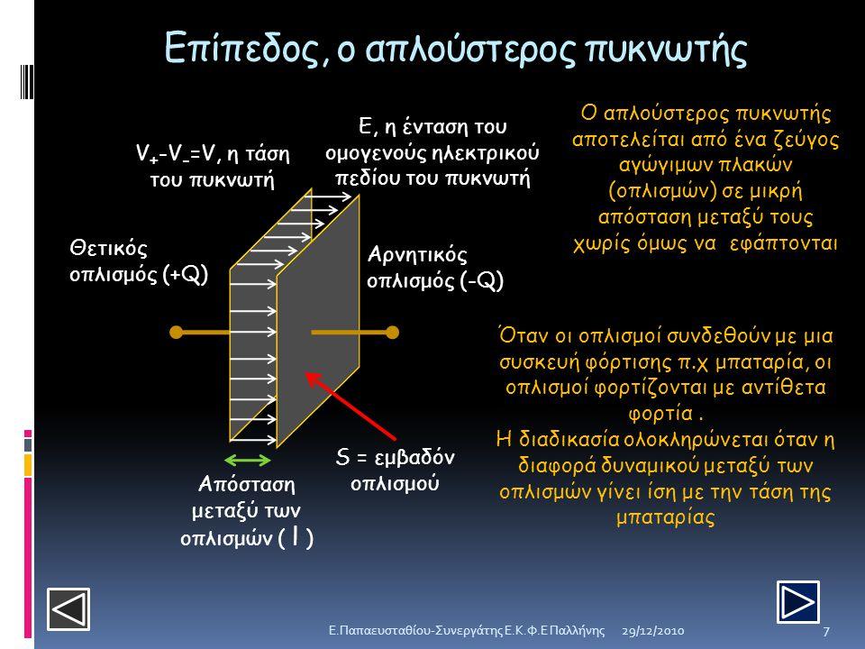 Επίπεδος, ο απλούστερος πυκνωτής