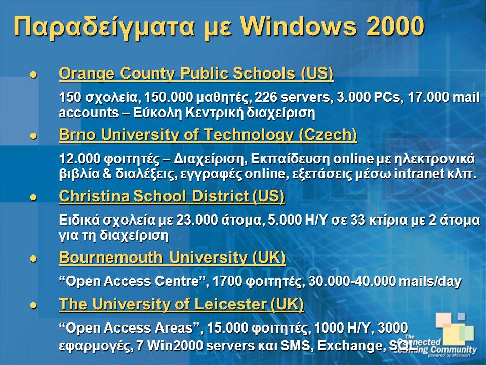 Παραδείγματα με Windows 2000
