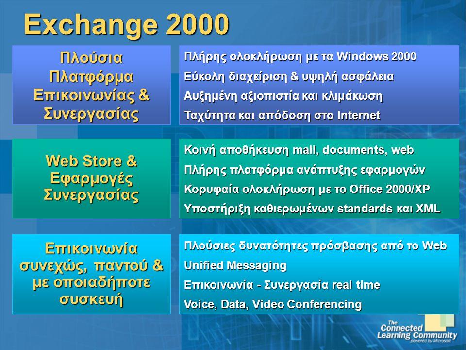 Exchange 2000 Πλούσια Πλατφόρμα Επικοινωνίας & Συνεργασίας