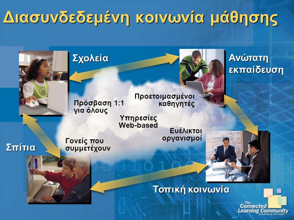 Διασυνδεδεμένη κοινωνία μάθησης