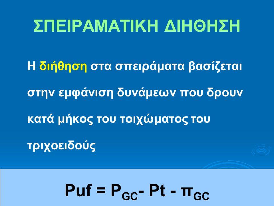 ΣΠΕΙΡΑΜΑΤΙΚΗ ΔΙΗΘΗΣΗ Puf = PGC- Pt - πGC