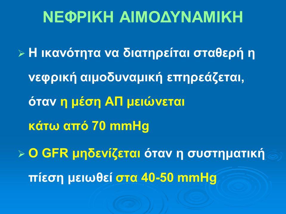 ΝΕΦΡΙΚΗ ΑΙΜΟΔΥΝΑΜΙΚΗ