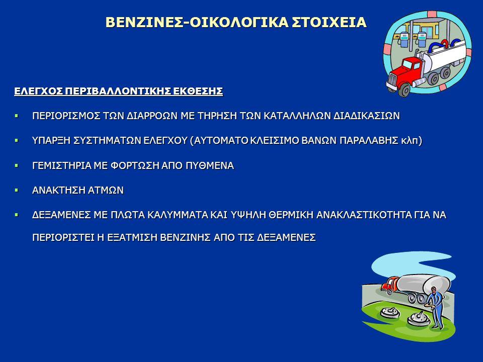 ΒΕΝΖΙΝΕΣ-ΟΙΚΟΛΟΓΙΚΑ ΣΤΟΙΧΕΙΑ
