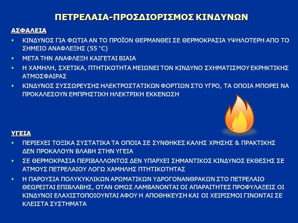 ΠΕΤΡΕΛΑΙΑ-ΠΡΟΣΔΙΟΡΙΣΜΟΣ ΚΙΝΔΥΝΩΝ