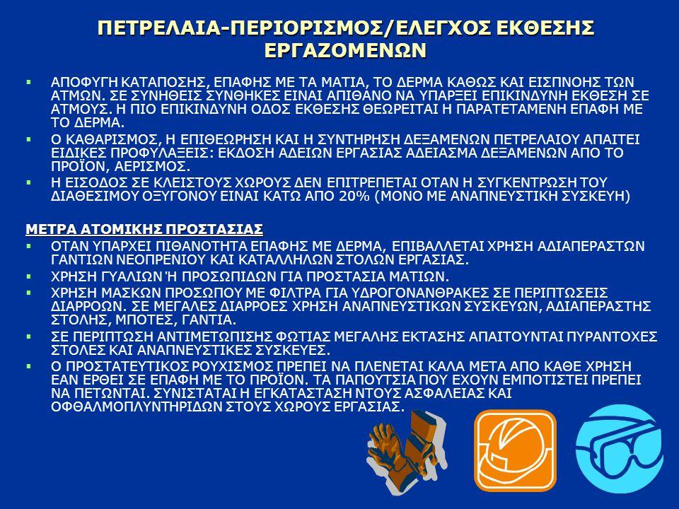ΠΕΤΡΕΛΑΙΑ-ΠΕΡΙΟΡΙΣΜΟΣ/ΕΛΕΓΧΟΣ ΕΚΘΕΣΗΣ ΕΡΓΑΖΟΜΕΝΩΝ