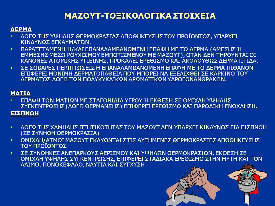 ΜΑΖΟΥΤ-ΤΟΞΙΚΟΛΟΓΙΚΑ ΣΤΟΙΧΕΙΑ