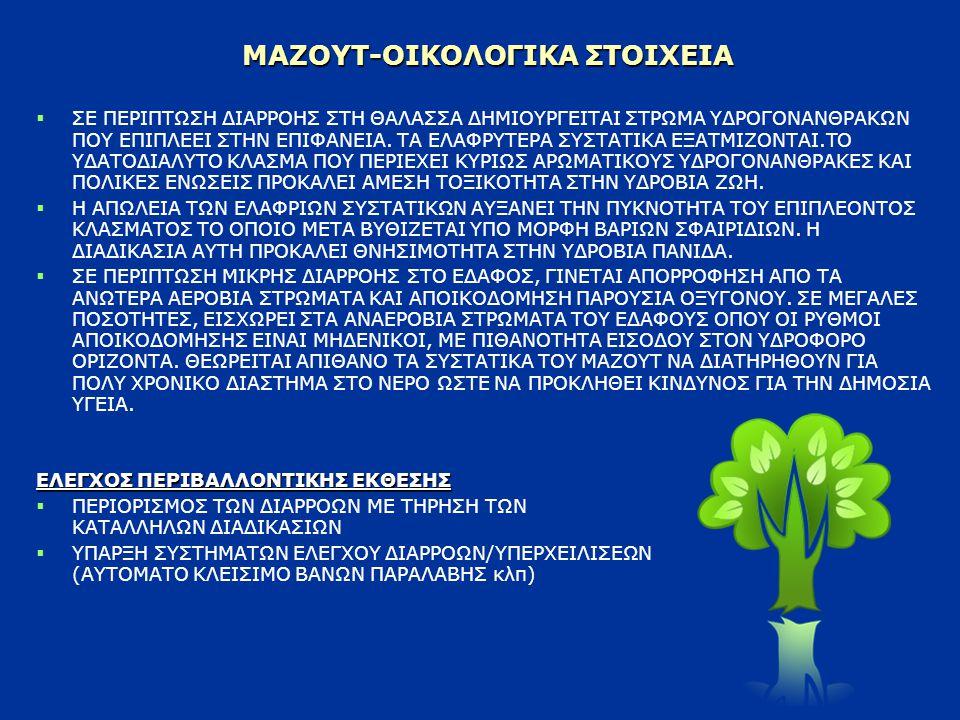ΜΑΖΟΥΤ-ΟΙΚΟΛΟΓΙΚΑ ΣΤΟΙΧΕΙΑ