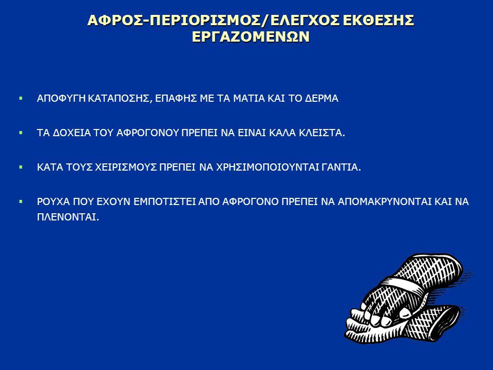 ΑΦΡΟΣ-ΠΕΡΙΟΡΙΣΜΟΣ/ΕΛΕΓΧΟΣ ΕΚΘΕΣΗΣ ΕΡΓΑΖΟΜΕΝΩΝ