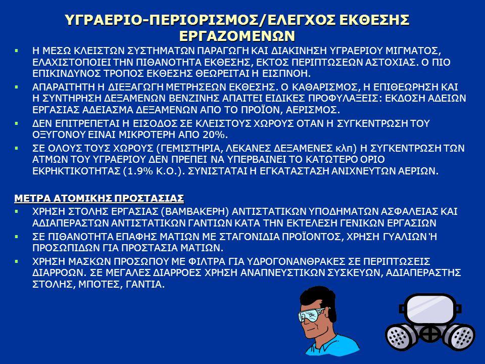 ΥΓΡΑΕΡΙΟ-ΠΕΡΙΟΡΙΣΜΟΣ/ΕΛΕΓΧΟΣ ΕΚΘΕΣΗΣ ΕΡΓΑΖΟΜΕΝΩΝ
