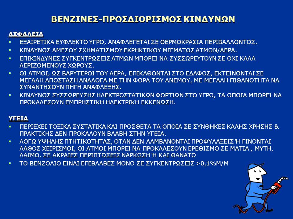 ΒΕΝΖΙΝΕΣ-ΠΡΟΣΔΙΟΡΙΣΜΟΣ ΚΙΝΔΥΝΩΝ