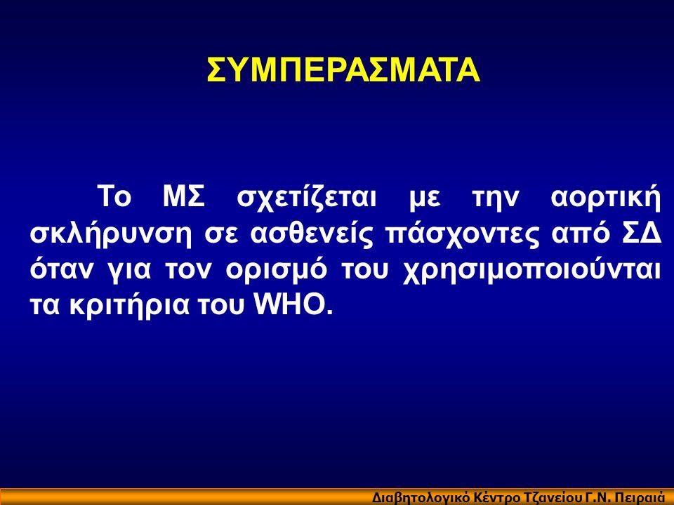ΣΥΜΠΕΡΑΣΜΑΤΑ Το ΜΣ σχετίζεται με την αορτική σκλήρυνση σε ασθενείς πάσχοντες από ΣΔ όταν για τον ορισμό του χρησιμοποιούνται τα κριτήρια του WHO.