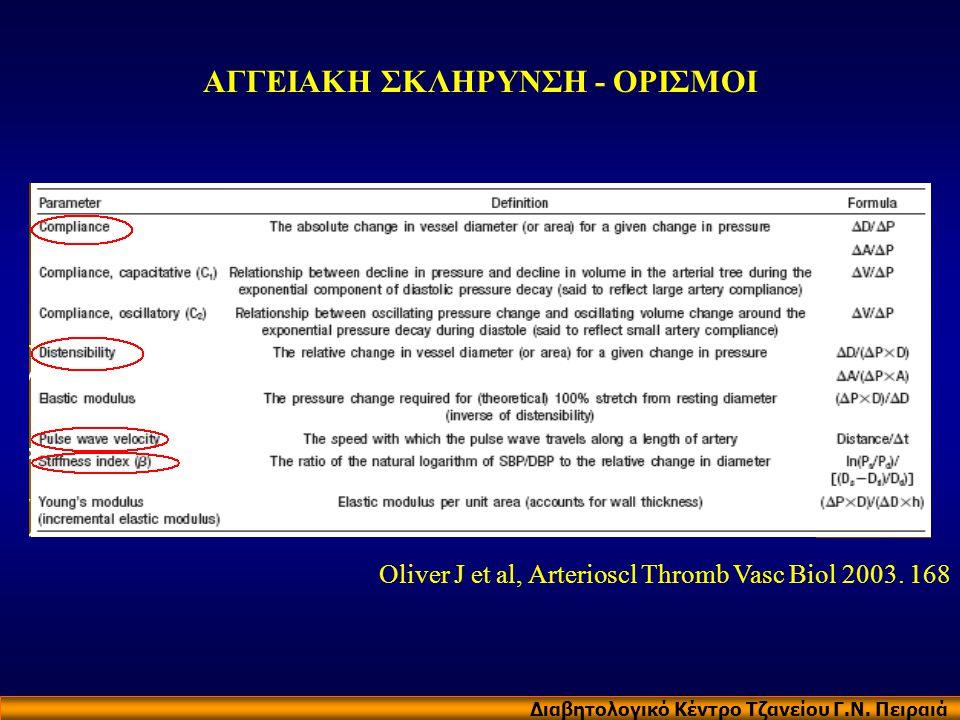 ΑΓΓΕΙΑΚΗ ΣΚΛΗΡΥΝΣΗ - ΟΡΙΣΜΟΙ