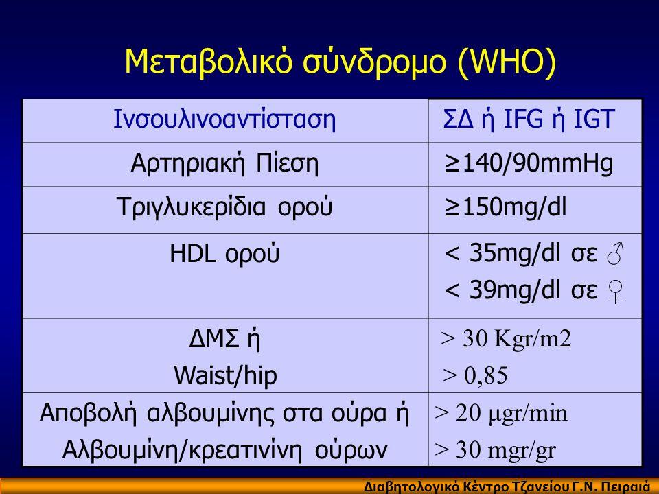 Μεταβολικό σύνδρομο (WHO)