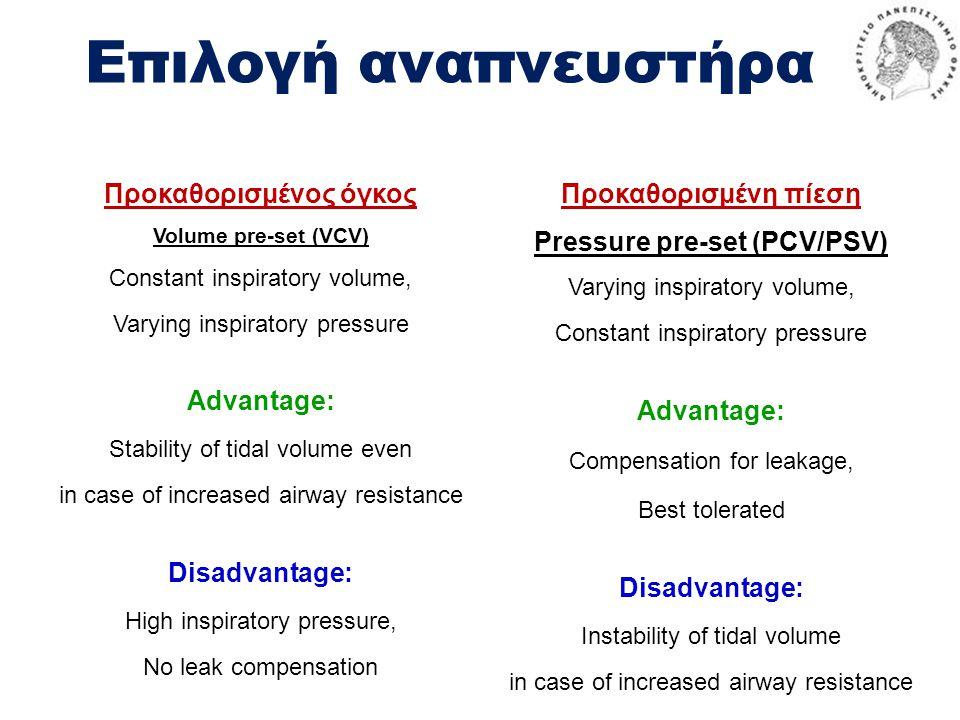Προκαθορισμένος όγκος Pressure pre-set (PCV/PSV)