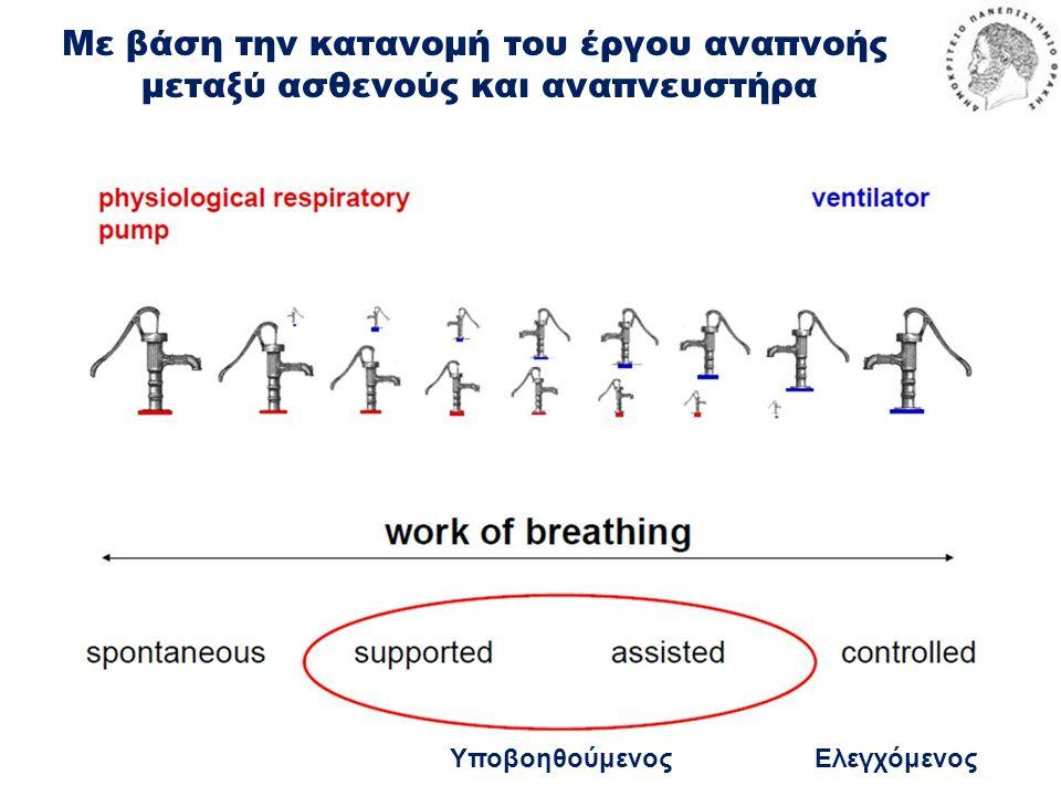 Με βάση την κατανομή του έργου αναπνοής