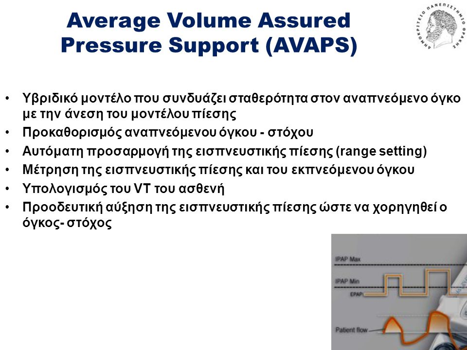 Average Volume Assured Pressure Support (AVAPS)