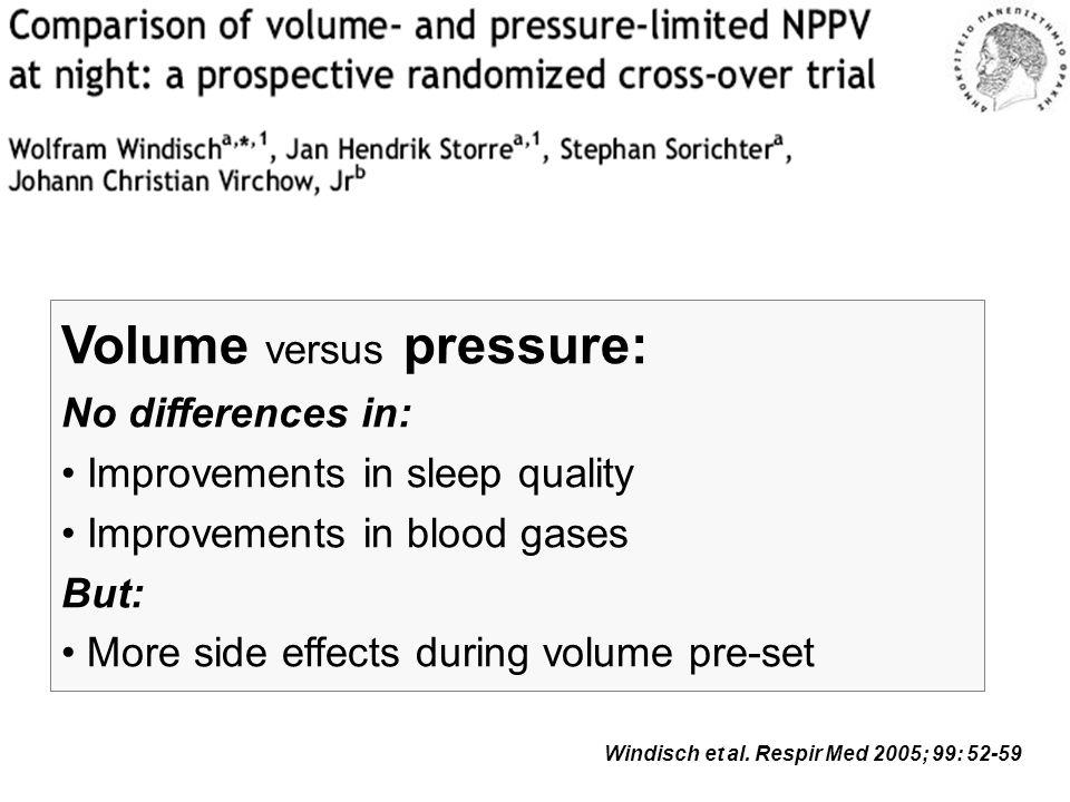 Volume versus pressure: