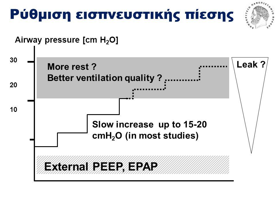 Ρύθμιση εισπνευστικής πίεσης