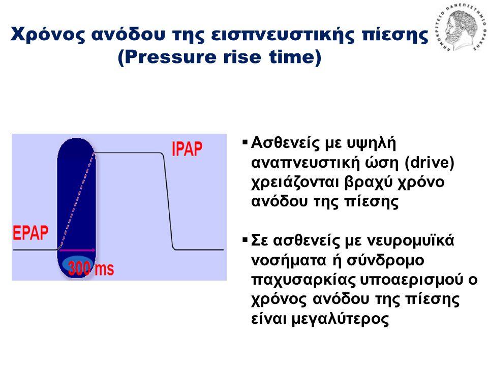 Χρόνος ανόδου της εισπνευστικής πίεσης (Pressure rise time)
