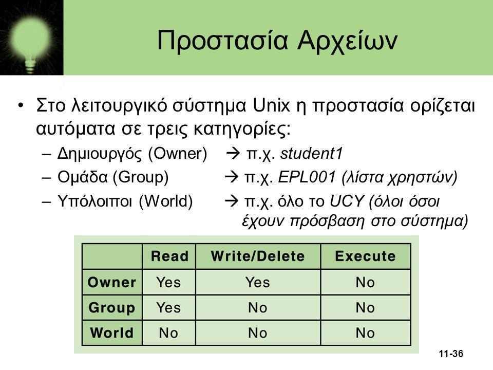 Προστασία Αρχείων Στο λειτουργικό σύστημα Unix η προστασία ορίζεται αυτόματα σε τρεις κατηγορίες: Δημιουργός (Owner)  π.χ. student1.