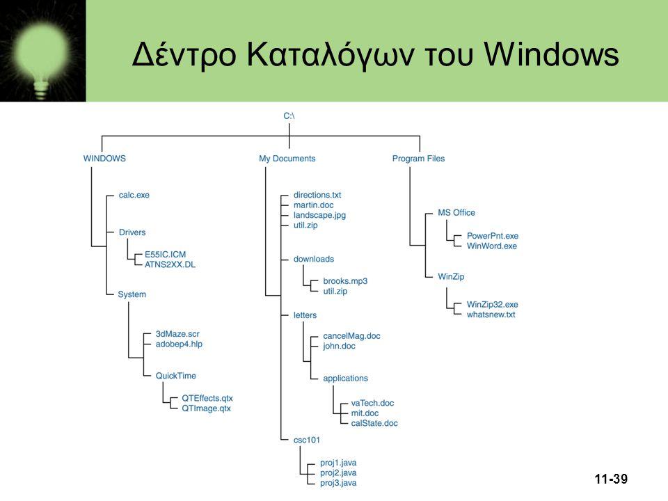 Δέντρο Καταλόγων του Windows