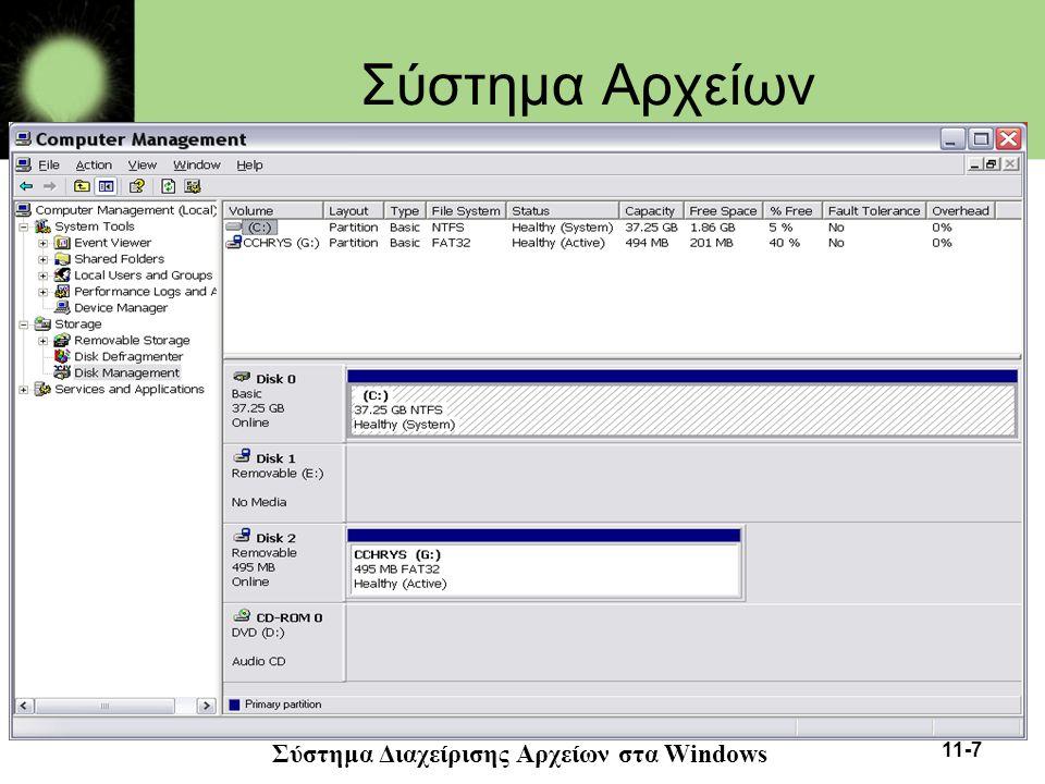 Σύστημα Αρχείων Σύστημα Διαχείρισης Αρχείων στα Windows