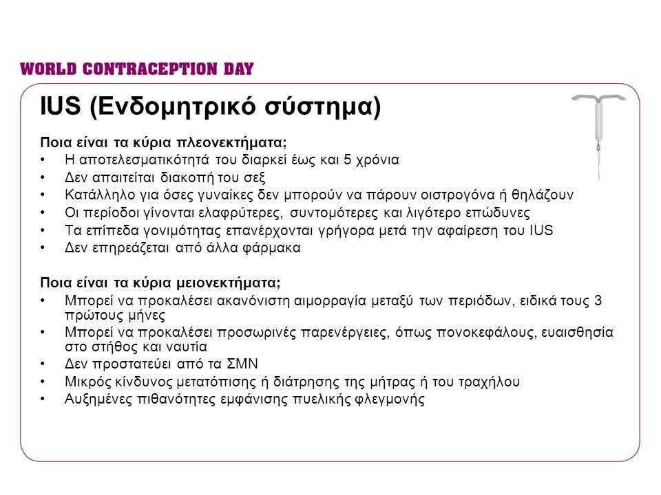 IUS (Ενδομητρικό σύστημα)